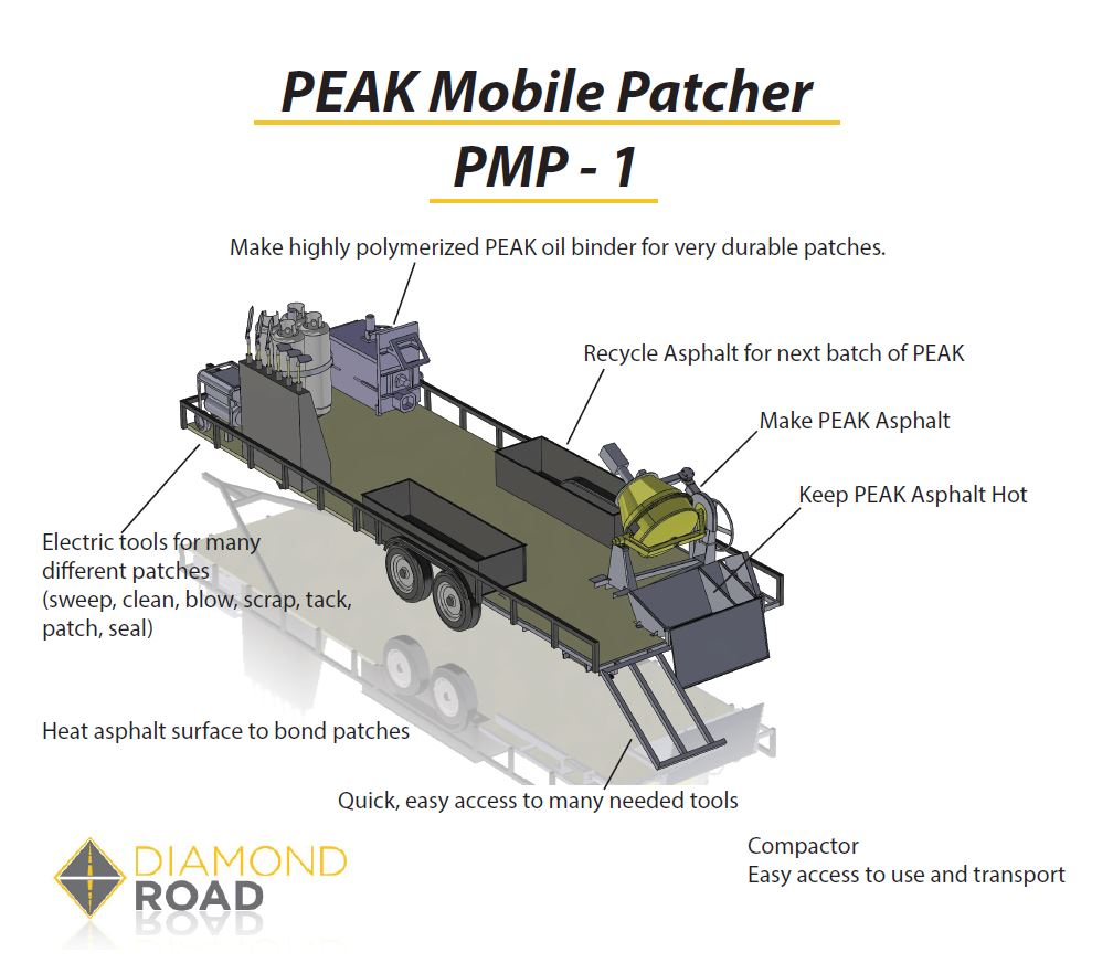 PEAK Mobile Patcher