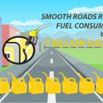 Smoother roads can reduce annual vehicle fuel consumption